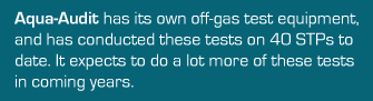 Aqua-Audit has its own off-gas test equipment, and has conducted these tests on 40 STPs to date. It expects to do a lot more of these tests in coming years.